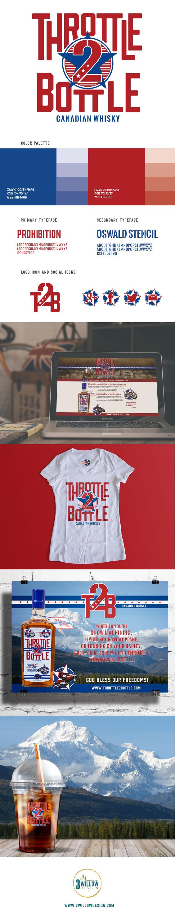 Throttle 2 Bottle branding board