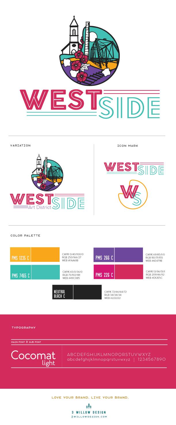 Westside Brownfield Development